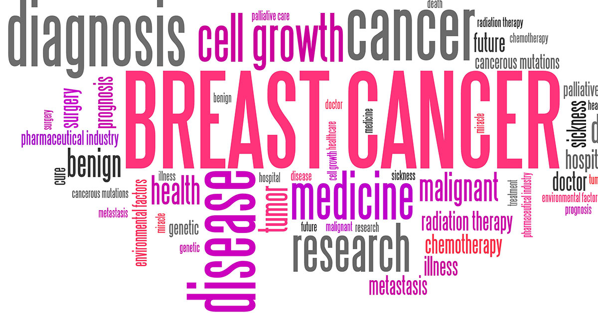 breast-cancer-word-cloud-og
